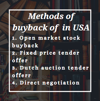 methods of buyback of shares in USA